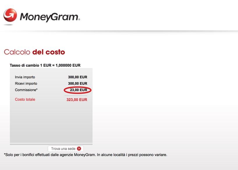 MoneyGram Comissioni Euro