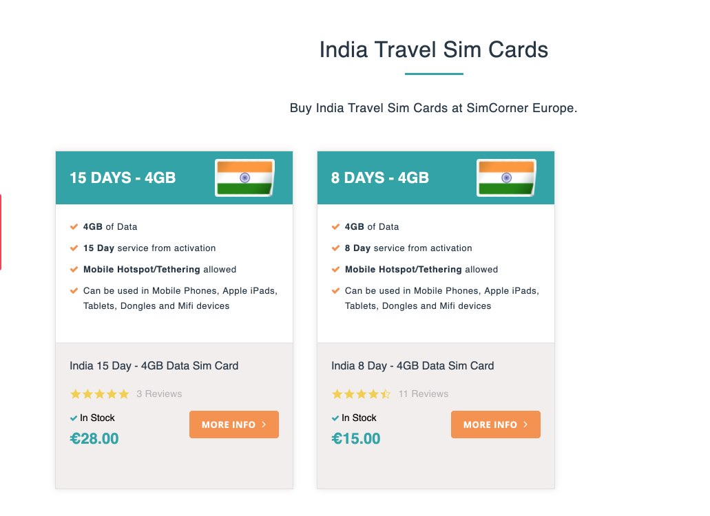 India Travel Sim Cards Italy